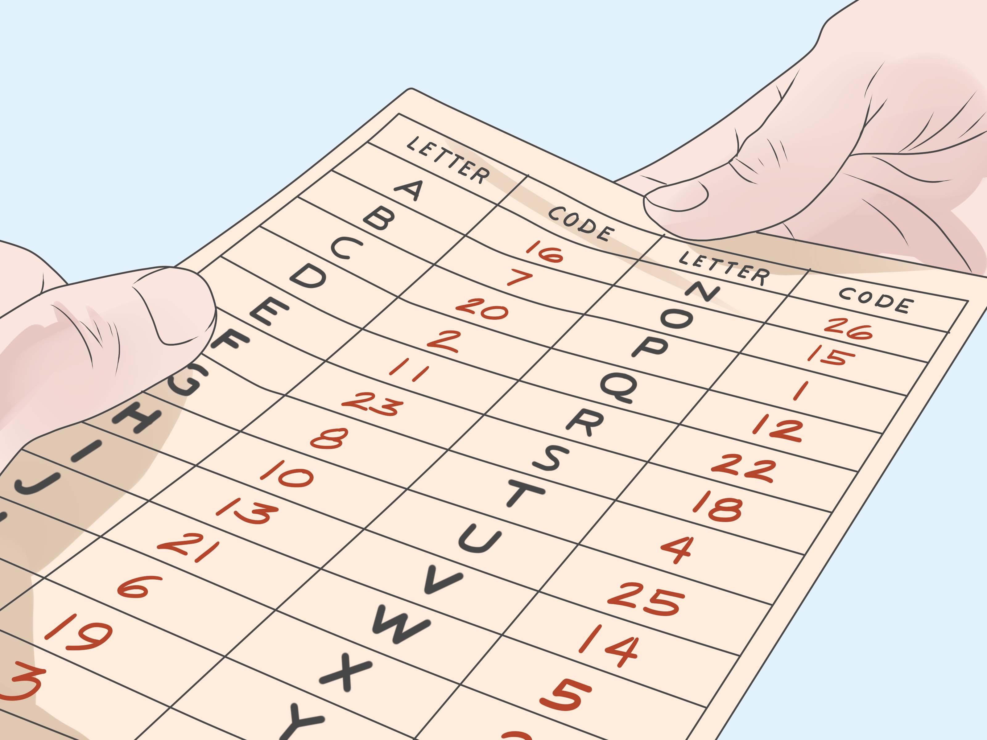 باسکردن و کۆدکردنی additive cipher
