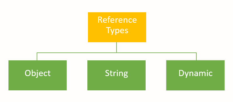 reference-types